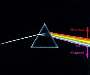 La physique en musique